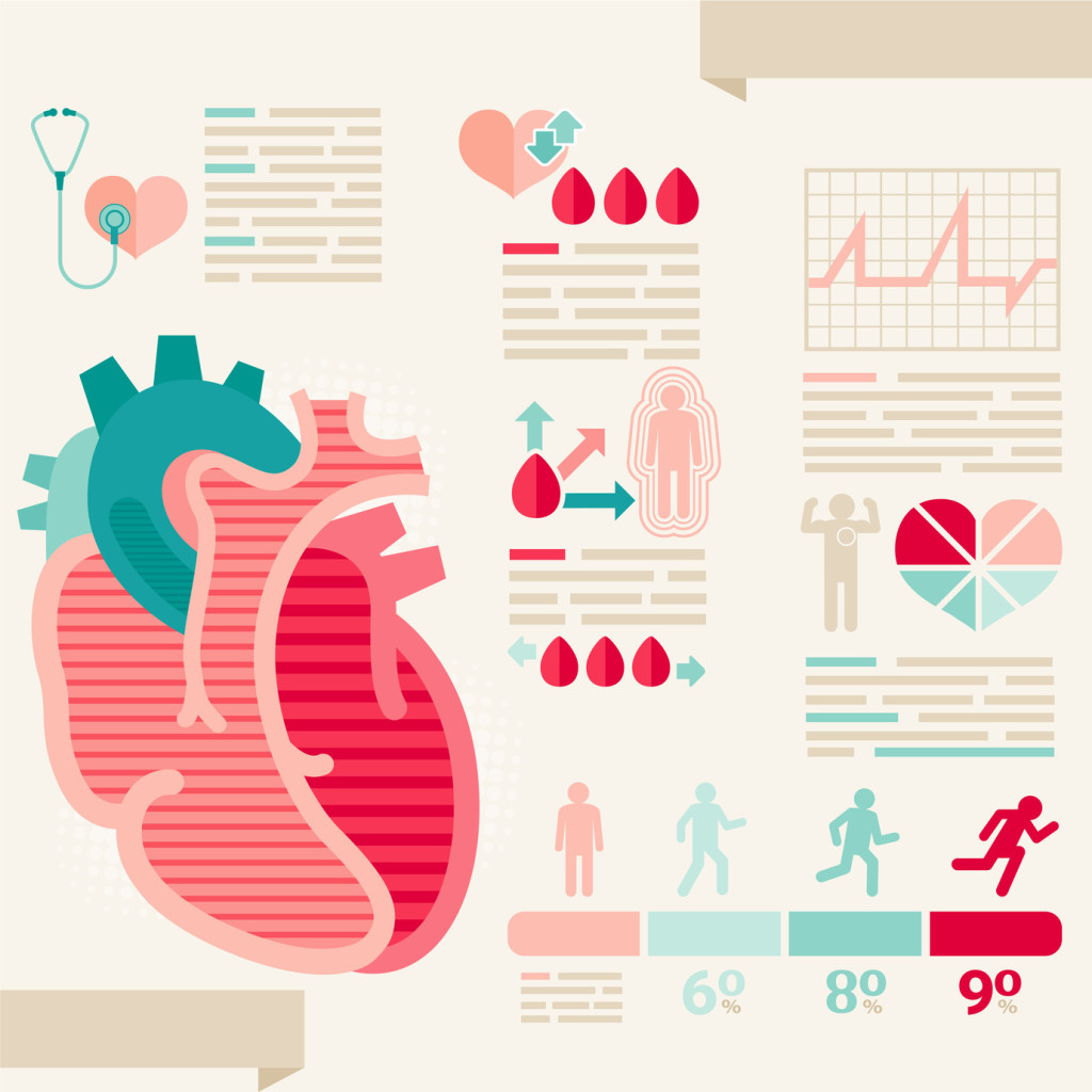 heart rate to burn fat